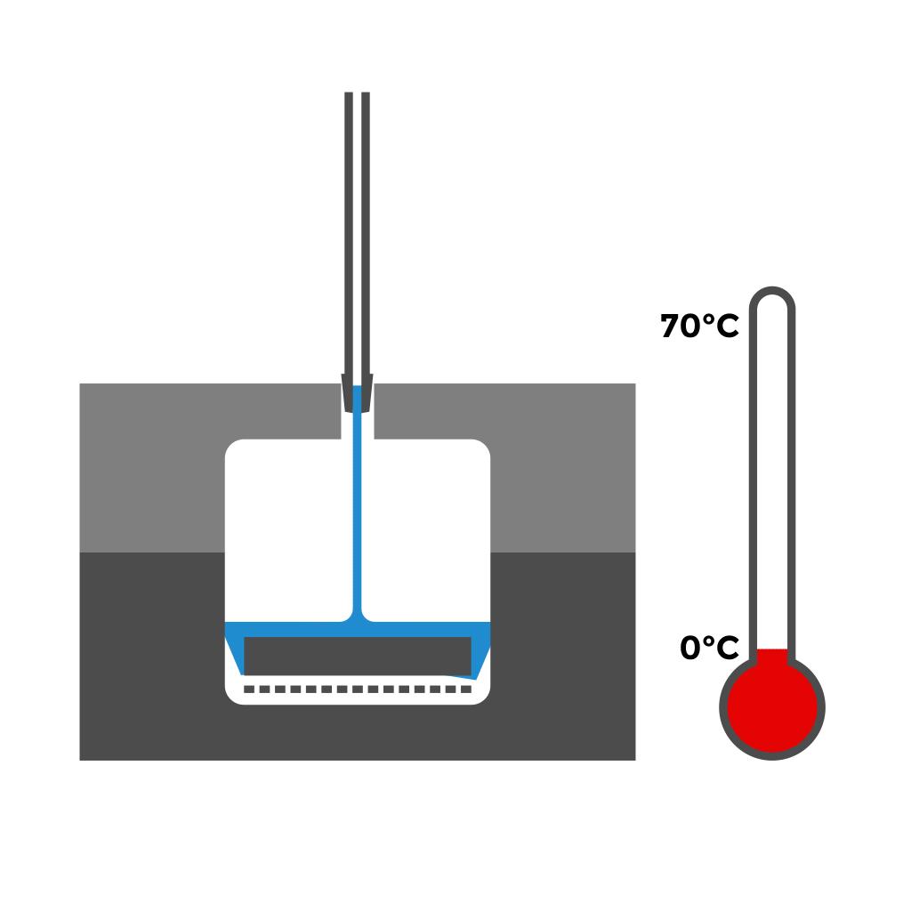 Moussage de polyur thane axyal - Polyurethane ou polystyrene ...